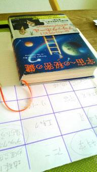 読書感想文2