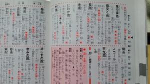 類語辞典中身